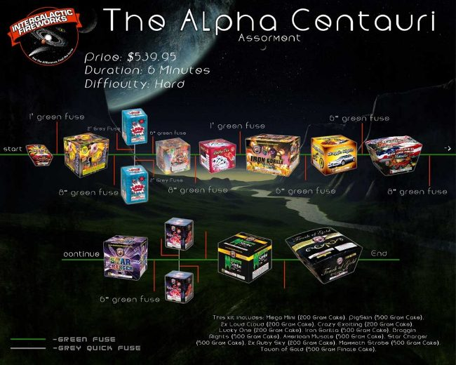 The Alpha Centauri
