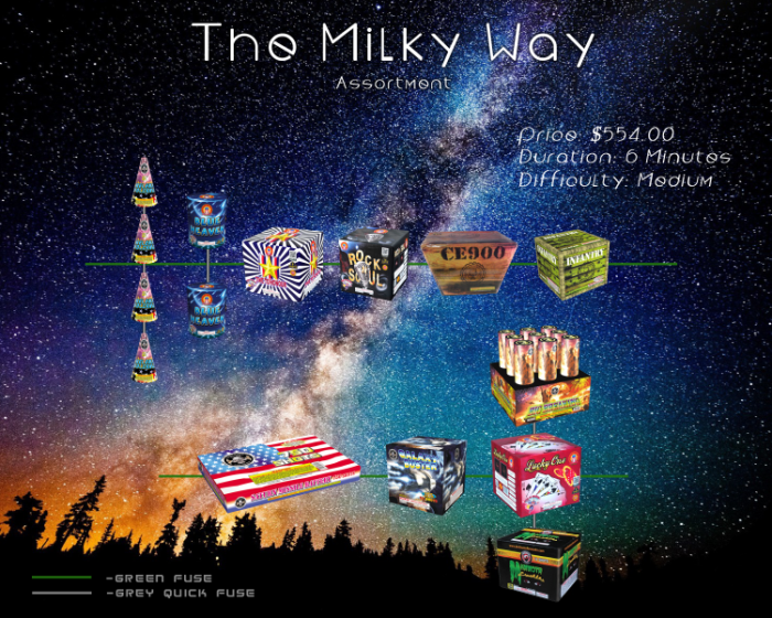 The Milky Way Assortment