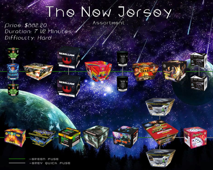 The New Jersey Assortment
