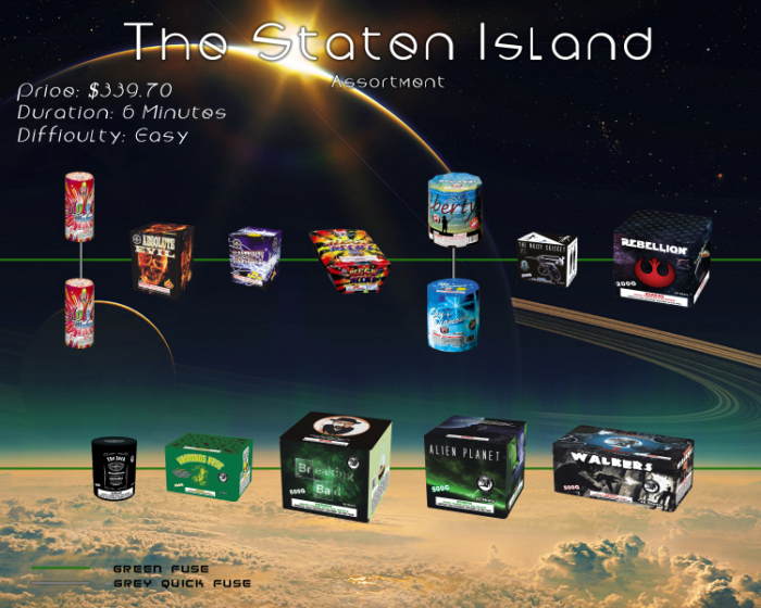 The Staten Island Assortment